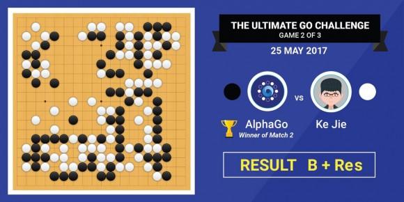 Dibujo20170525 alphago ke jie match 2