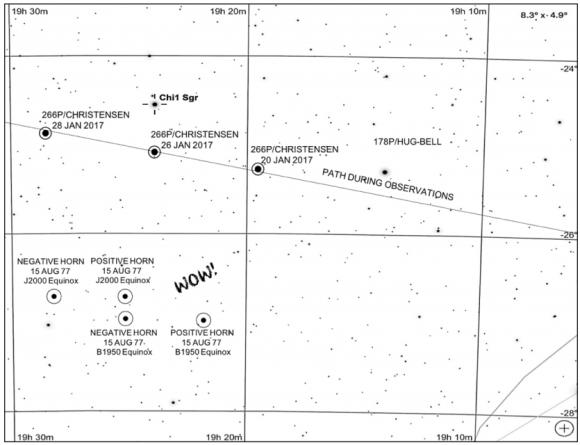 Dibujo20170609 wow signal and 266p christensen comet
