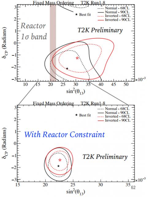 Dibujo20170804 neutrino cp phase t2k preliminary Mark Hartz KEK Colloquium 2017