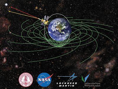 Dibujo20170819 gravity probe b nasa cms iopscience iop org