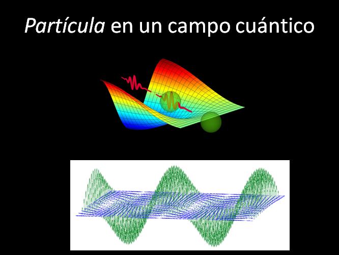 Resultado de imagen de Los láseres pueden volver reales las partículas virtuales