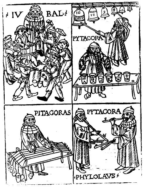 Dibujo20171002 pytagoras en Teoría musical de Franchino Gaffurio 1492