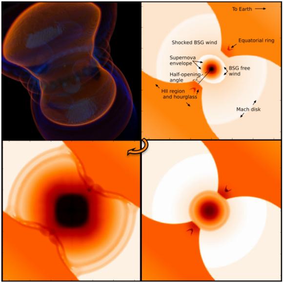 Dibujo20171012 computer simulations shocks supernova 1987a arxiv org 1707 09503