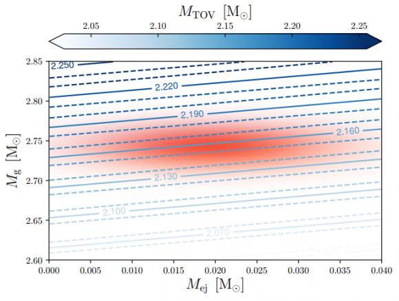 Dibujo20171103 maximum-mass constraints mass limit tov neutron star arxiv 1711 00314