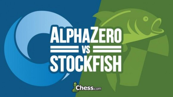 Dibujo20171209 alphago zero versus stockfish 8 in 100-game match chess com