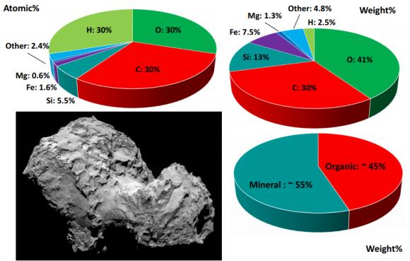 Dibujo20171214 Carbon-rich dust in comet 67P COSIMA Rosetta mnras stx2640