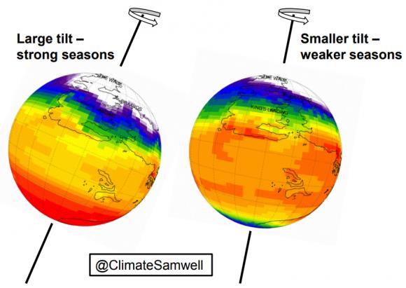 Dibujo20171226 Near-surface air temperature 3 years winter GoT Samwell Tarly