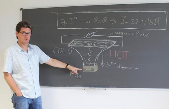 Dibujo20180103 Karl Landsteiner IFT UAM CSIC anomalias cuanticas estado solido agenciasinc