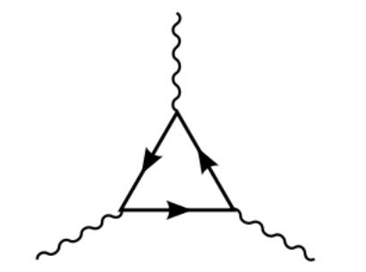 Dibujo20180103 gravitacional anomaly