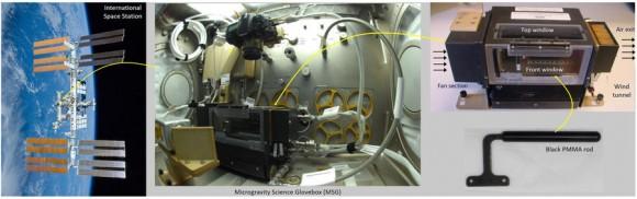 Dibujo20180111 Microgravity Science Glovebox in International Space Station Scientific Reports 41598_2017_18398