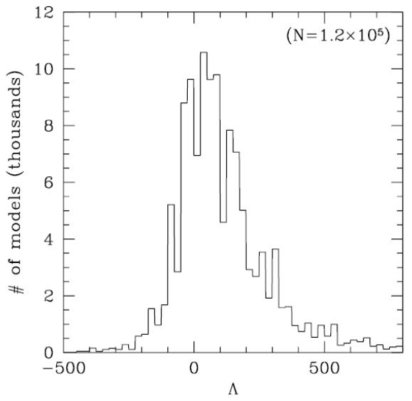 Dibujo20180206 cosmological constant svp project method kr dienes