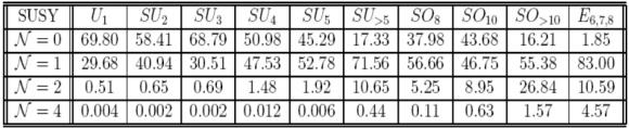 Dibujo20180206 gauge groups susy heterotic landscape svp project method kr dienes