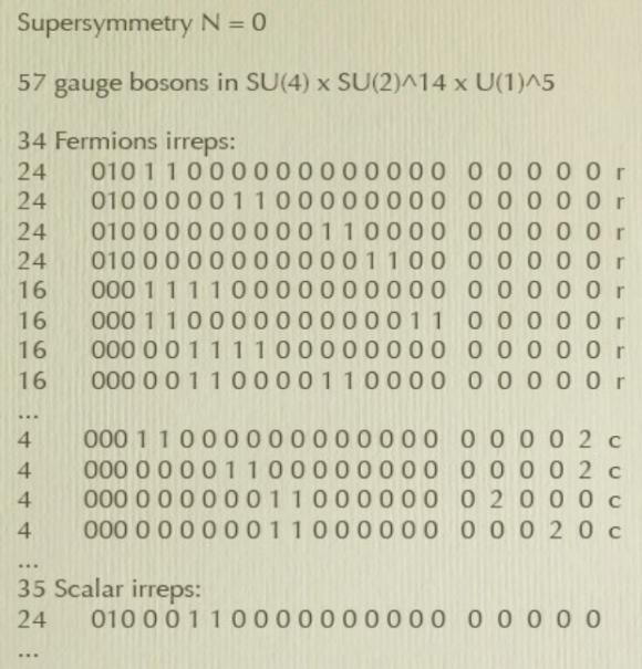 Dibujo20180206 result svp project method d senechal kr dienes