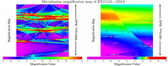 Dibujo20180208 microlensing magnification map rxj 1131 1231a