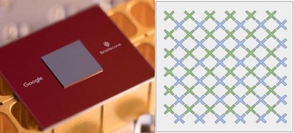 Dibujo20180306 Google Bristlecone quantum processor