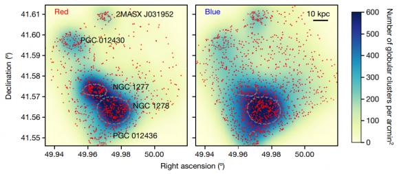 Dibujo20180322 ngc 1277 red and blue globular clusters nature doi 10 1038 nature25756