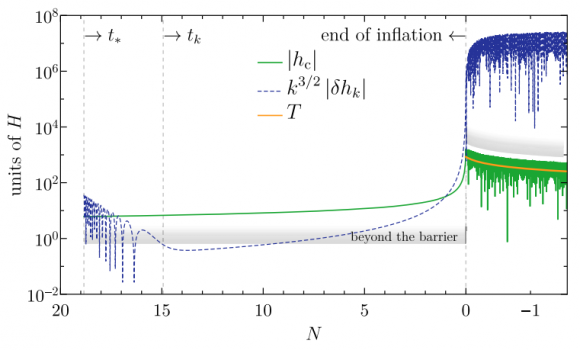 Dibujo20180326 evolution h t nc dnk dark matter pbh Phys Rev Lett 120 121301 2018