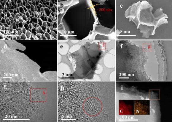 Dibujo20180406 anning electron microscopy images of popcorn acs doi 10 1021 acsami 7b07746