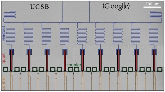 Dibujo20180413 nine qubit computer ucsb quail google sciencemag 360 6385 195