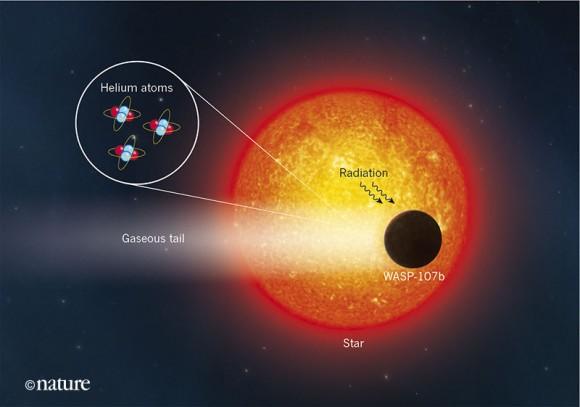 Dibujo20180504 helium exoplanet nature com d41586-018-04969-6_15728026