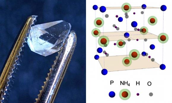 Dibujo20180506 crystal and atoms unit cell ammonium dihydrogen phosphate yalenews PhysRevB 97 184301