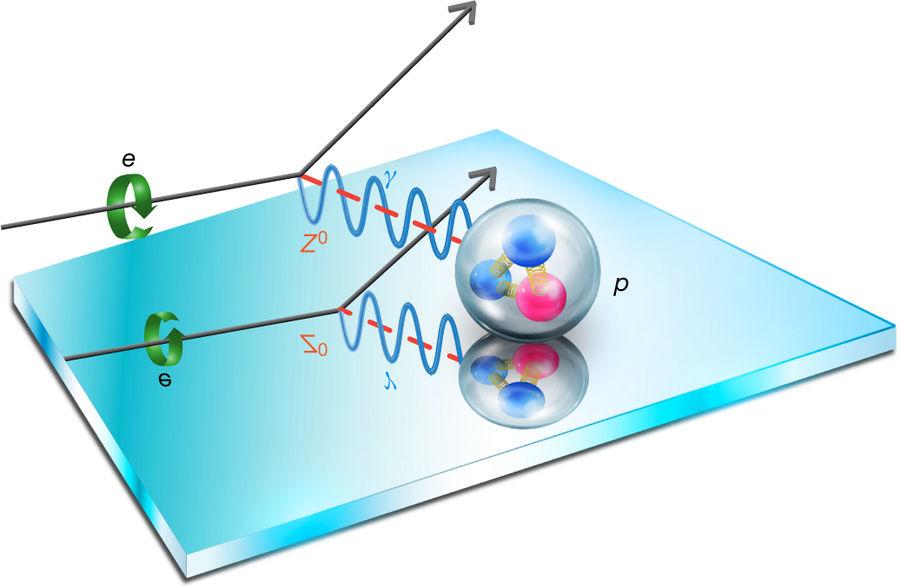 Resultado de imagen de La vida media del neutrón