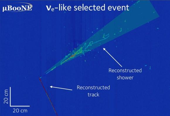 Dibujo20180531 MiniBooNE neutrino event