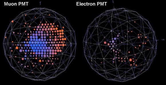 Dibujo20180603 muon vs electron PMT miniboone soucre www-boone fnal gov publications Papers grange_thesis