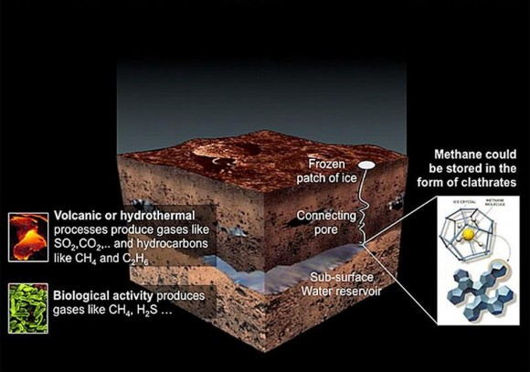 Dibujo20180608 geophysical explanation mars methane nasa jpl caltech via forbes com startswithabang