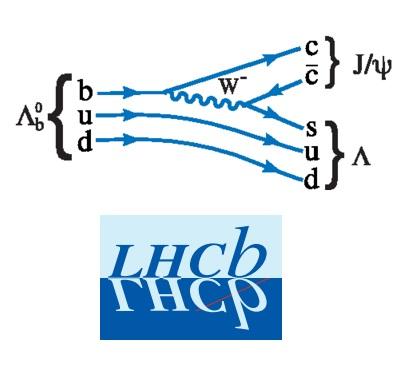 LHCb confirma una anomalía observada por ATLAS a 2.8 sigmas en bariones lambda bellos