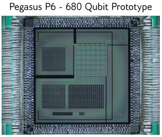 La nueva arquitectura Pegasus de D-Wave Systems, hacia un ordenador con 5640 cúbits