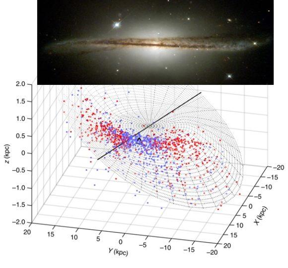 La torsión del disco de la Vía Láctea observada con cefeidas