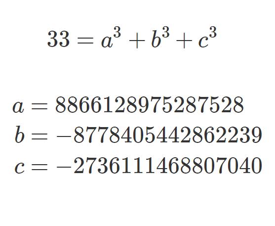 La primera solución entera de la ecuación x³+y³+z³=33