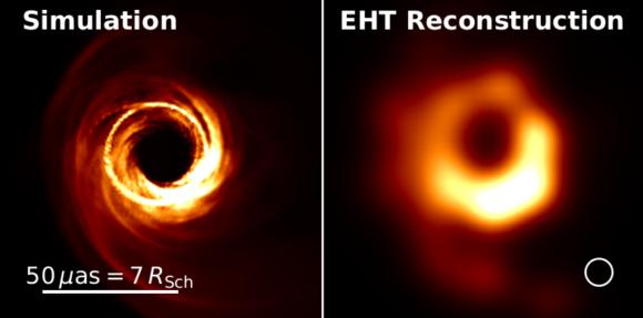 ¿Qué esperamos de la primera imagen del Event Horizon ...