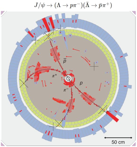 BESIII prueba que la polarización del hiperón Lambda estaba mal calculada