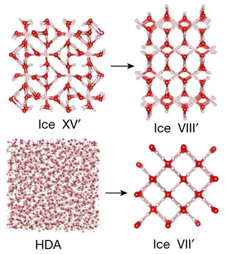 El complicado diagrama de fases del hielo de agua