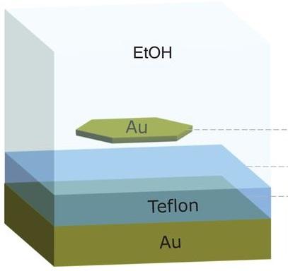 Levitación de una nanoplaca de oro sobre teflón gracias a la fuerza de Casimir repulsiva