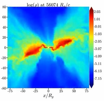 Espectaculares vídeos del alineamiento de Bardeen–Petterson en el disco de acreción de un agujero negro ultrarrápido