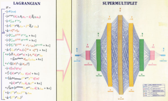 Sobre los fermiones del modelo estándar como gravifermiones en la supergravedad N=8