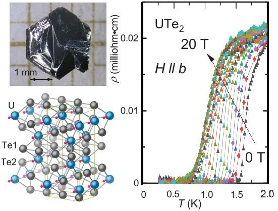 El ditelururo de uranio parece ser un superconductor de tipo triplete
