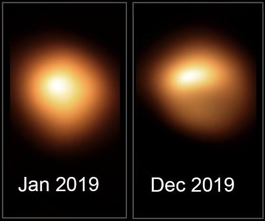 Sobre el misterio de la pérdida de brillo de Betelgeuse