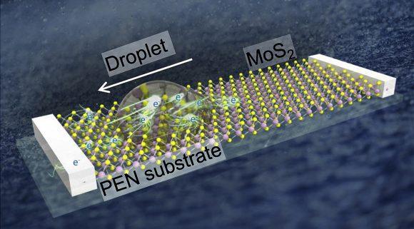 Generan electricidad moviendo una gota de agua salada sobre disulfuro de molibdeno