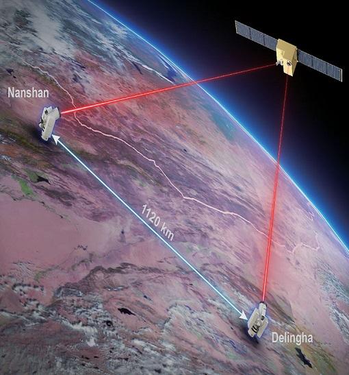 El satélite chino Mozi logra un nuevo récord, la distribución cuántica de claves a 1120 km