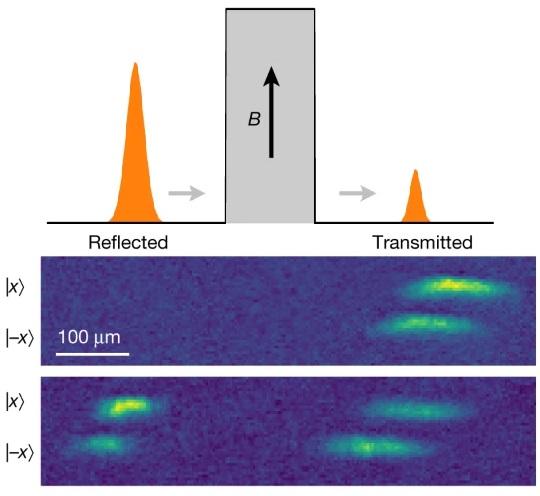 Una medida directa de la duración del efecto túnel cuántico