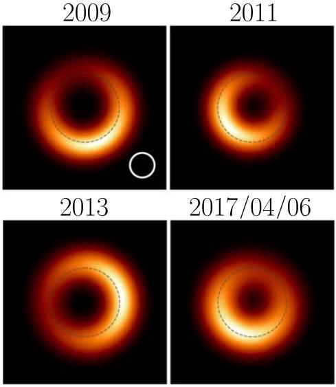 La primera película de la sombra del agujero negro M87* gracias a EHT