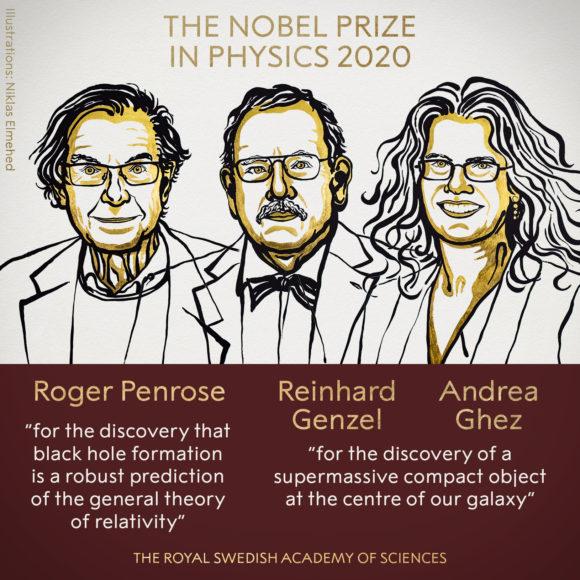 Premio Nobel de Física 2020: Penrose por la teoría, y Genzel y Ghez por la observación indirecta de agujeros negros