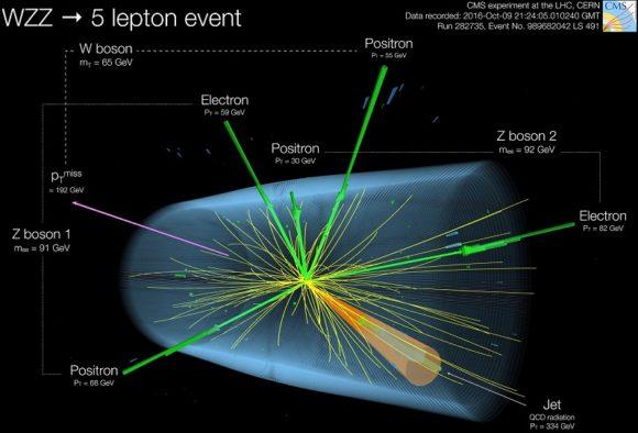 CMS observa la producción de tres bosones vectoriales con 5.7 sigmas