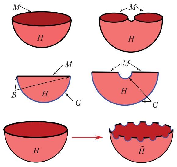 «It from BC-bit», el espaciotiempo emergiendo del entrelazamiento de teorías cuánticas conformes con borde