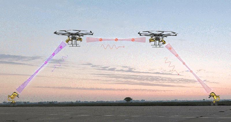 D20210117-physics-aps-v14-7-X-H-Tian-H-Y-Liu-Z-Xie-Nanjing-Univ-quantum-communication-drones.png
