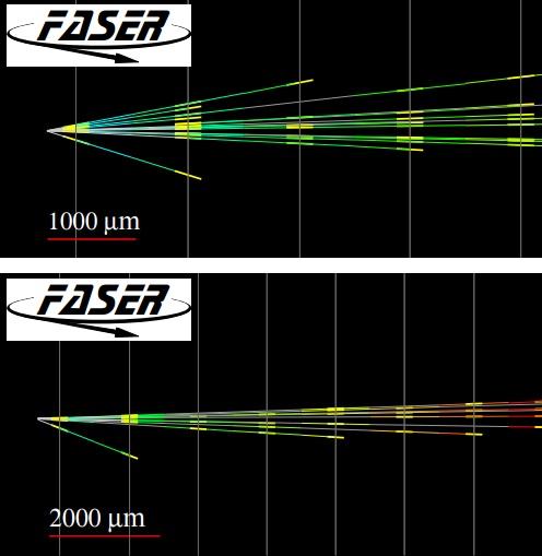 El primer neutrino observado en el LHC gracias al prototipo de FASERν